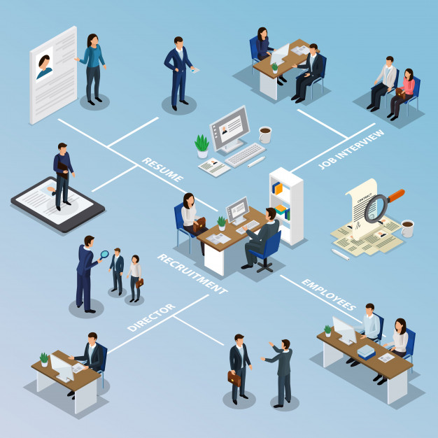 organigramme-isometrique-du-recrutement-emploi_1284-26078.jpg