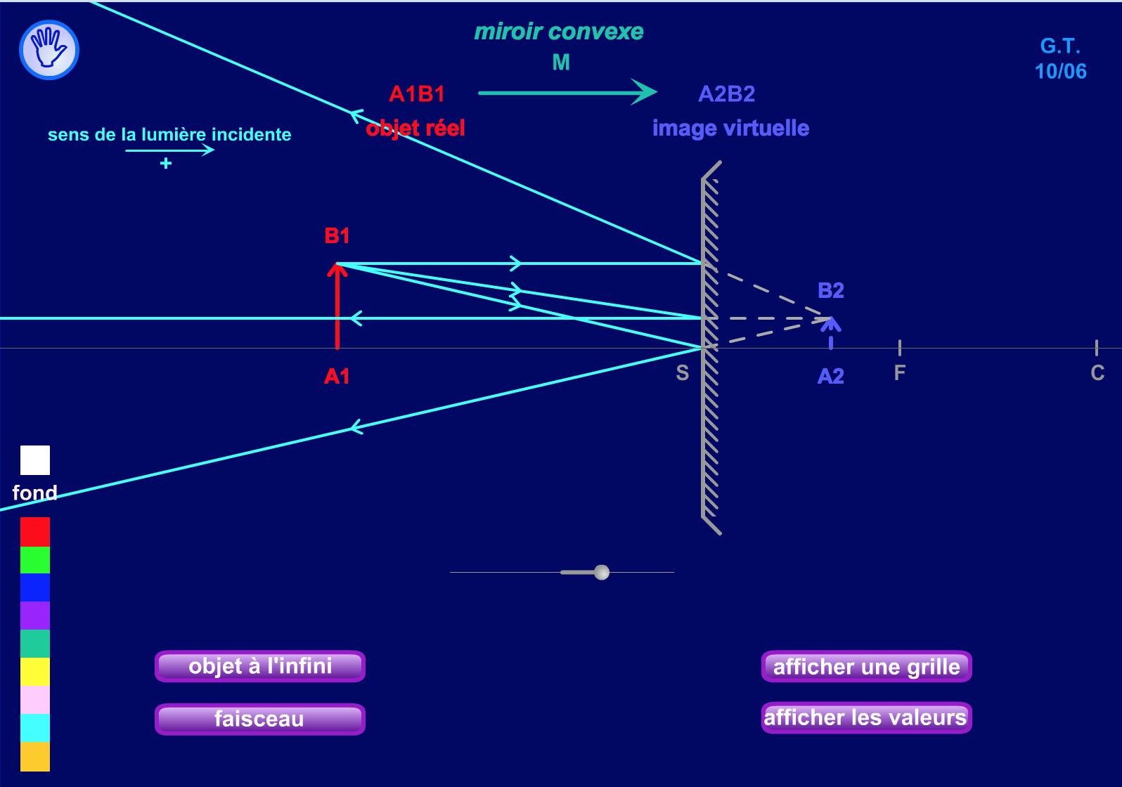 Ucl adphys animations optique r flexion miroir convexe for Miroir convexe