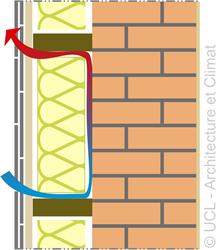 Schéma pose des panneaux isolants.